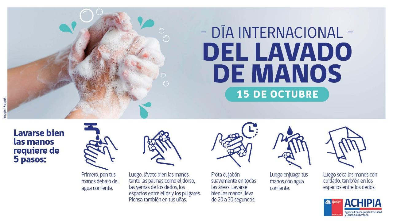Post Lavado de manos